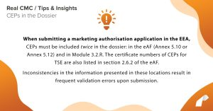 When submitting a marketing authorisation application in the EEA, CEPs must be included twice in the dossier: in the eAF (Annex 5.10 or Annex 5.12) and in Module 3.2.R. The certificate numbers of CEPs for TSE are also listed in section 2.6.2 of the eAF. Inconsistencies in the information presented in these locations result in frequent validation errors upon submission.