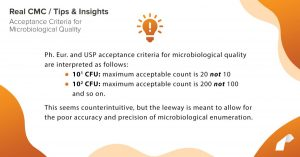 Ph. Eur. and USP acceptance criteria for microbiological quality are interpreted as follows: - 101 CFU: maximum acceptable count is 20 not 10 - 102 CFU: maximum acceptable count is 200 not 100 and so on. This seems counterintuitive, but the leeway is meant to allow for the poor accuracy and precision of microbiological enumeration.