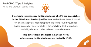 Finished product assay limits at release of ±5% are acceptable in the EU without further justification. Wider limits (even if based on pharmacopoeial monographs) have to be soundly justified based on production variability, the analytical test procedure, stability data and other relevant considerations. This differs from the North American norm, where assay limits at release are typically ±10%.